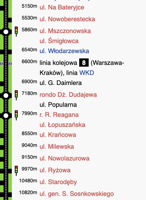 Aleje Jerozolimskie Warszawa Ochota