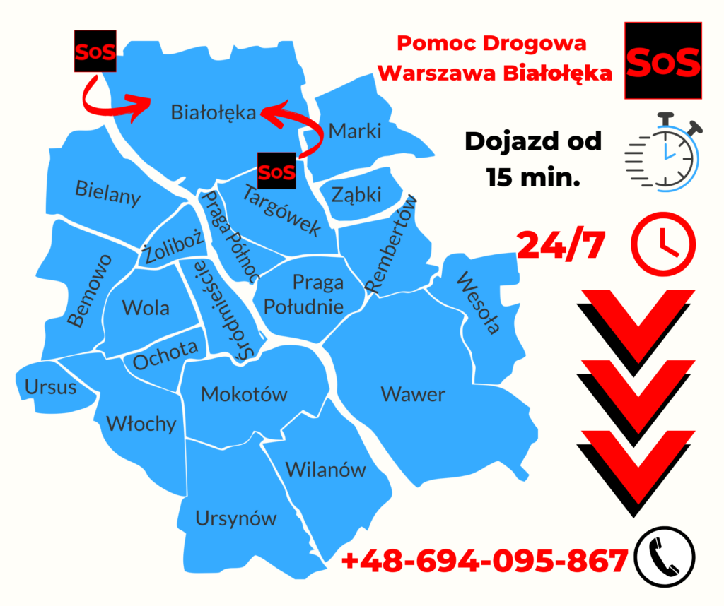 Pomoc Drogowa Warszawa Białołęka