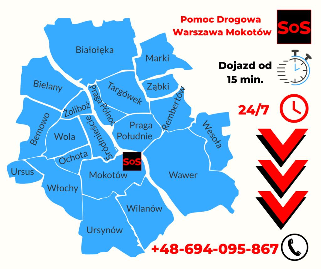Pomoc Drogowa Warszawa Mokotów